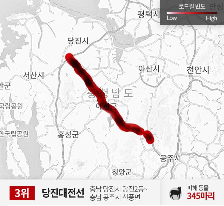 당진대전선 0~50km 구간 피해 동물 345마리