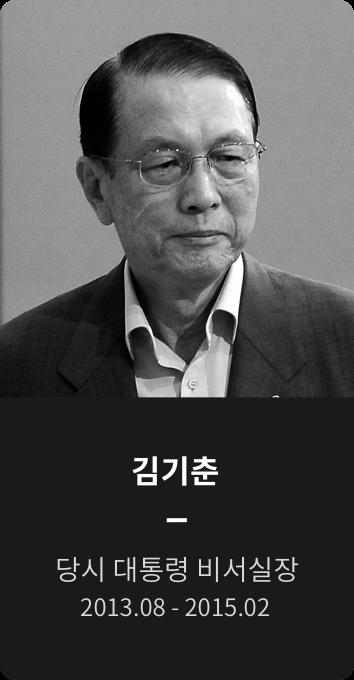 김기춘 당시 대통령 비서실장