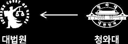 청와대에서 대법원 화살표 이미지